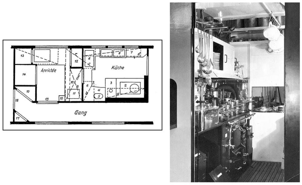 Abb. 1: Grundriss der Mitropaspeisewagenküche (links), 1 a: Einblick in die Mitropaspeisewagenküche (rechts)