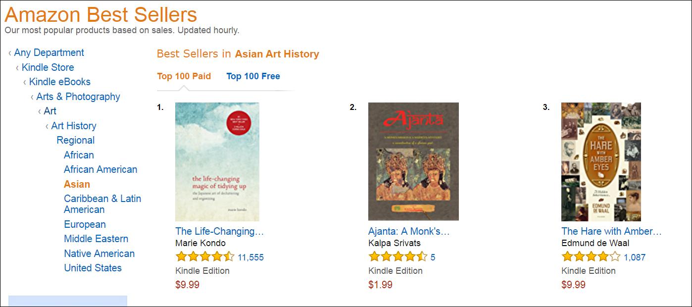 amazon bestseller detail